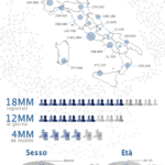 Blog DIGIMON(DI) – Italia, è un paese per Facebook